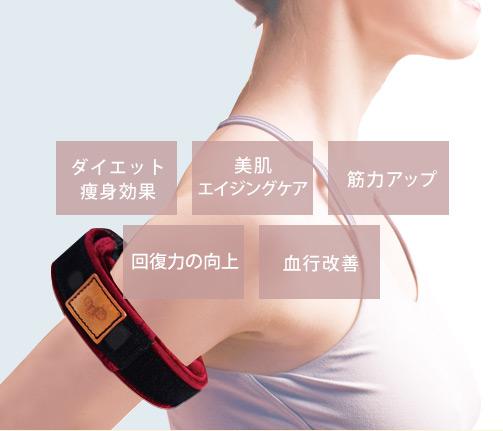 ダイエット、痩身効果、美肌、エイジングケア、筋力アップ、回復力の向上、血行改善